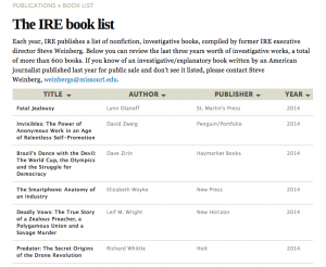 IRE BOOK LIST 2014
